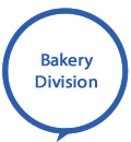 Bakery Division